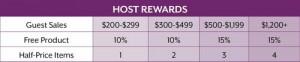 Scentsy Hostess Reward